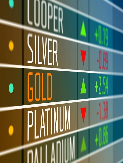 commodity pool registration
